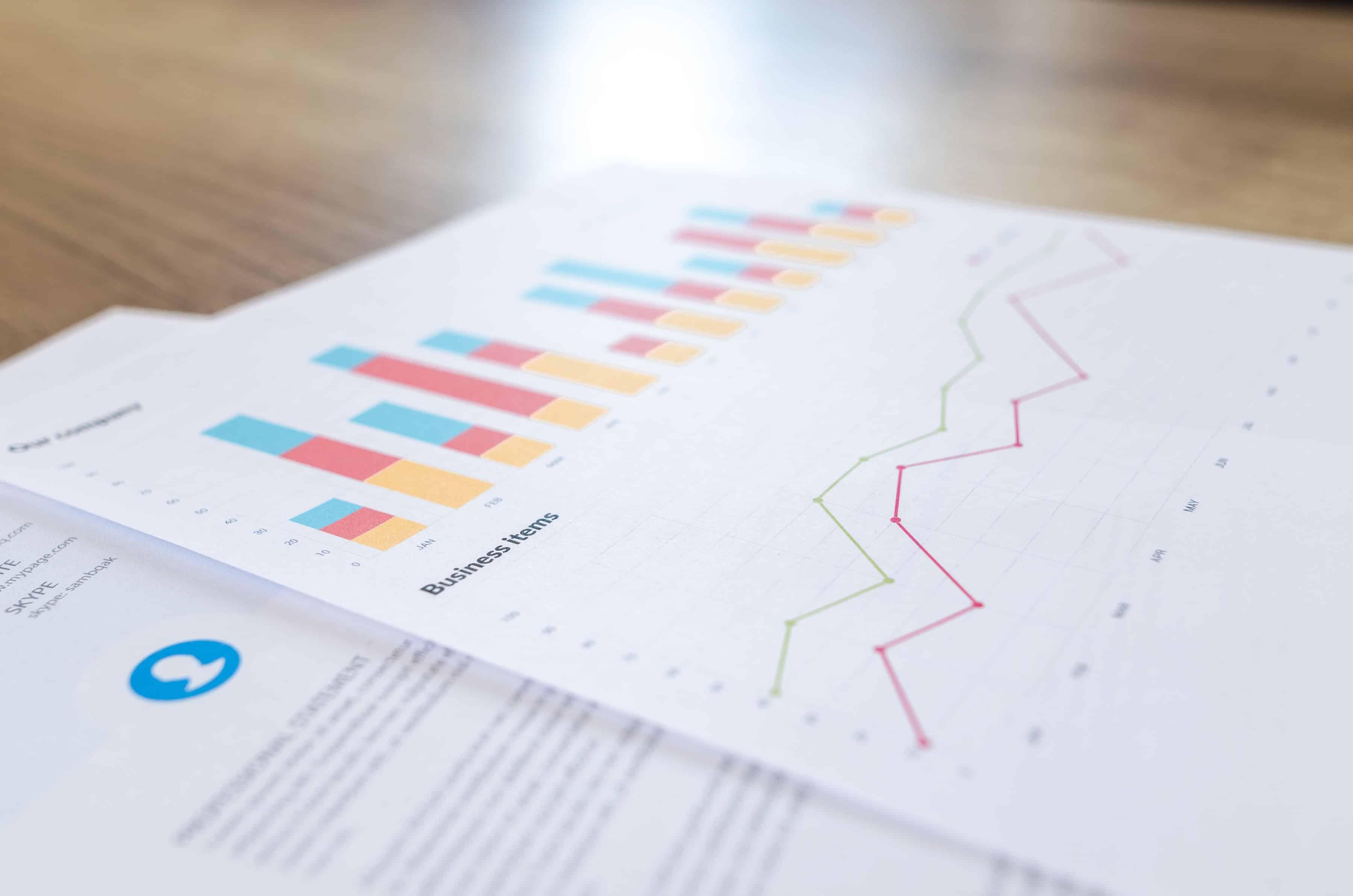 Corporate Analyst Test